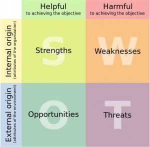 swot-graphic-color