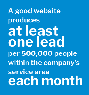 good-website-quote